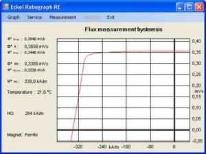 Entmagnetisierung eines Ferritsegmentes