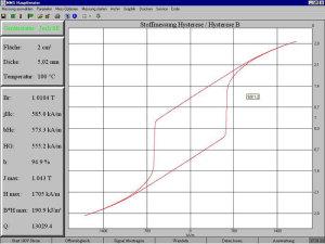 Bedieneroberfläche mit Selten Erd Messung bei 100°C